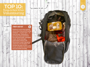 True North Magazine | iPad | Packing List