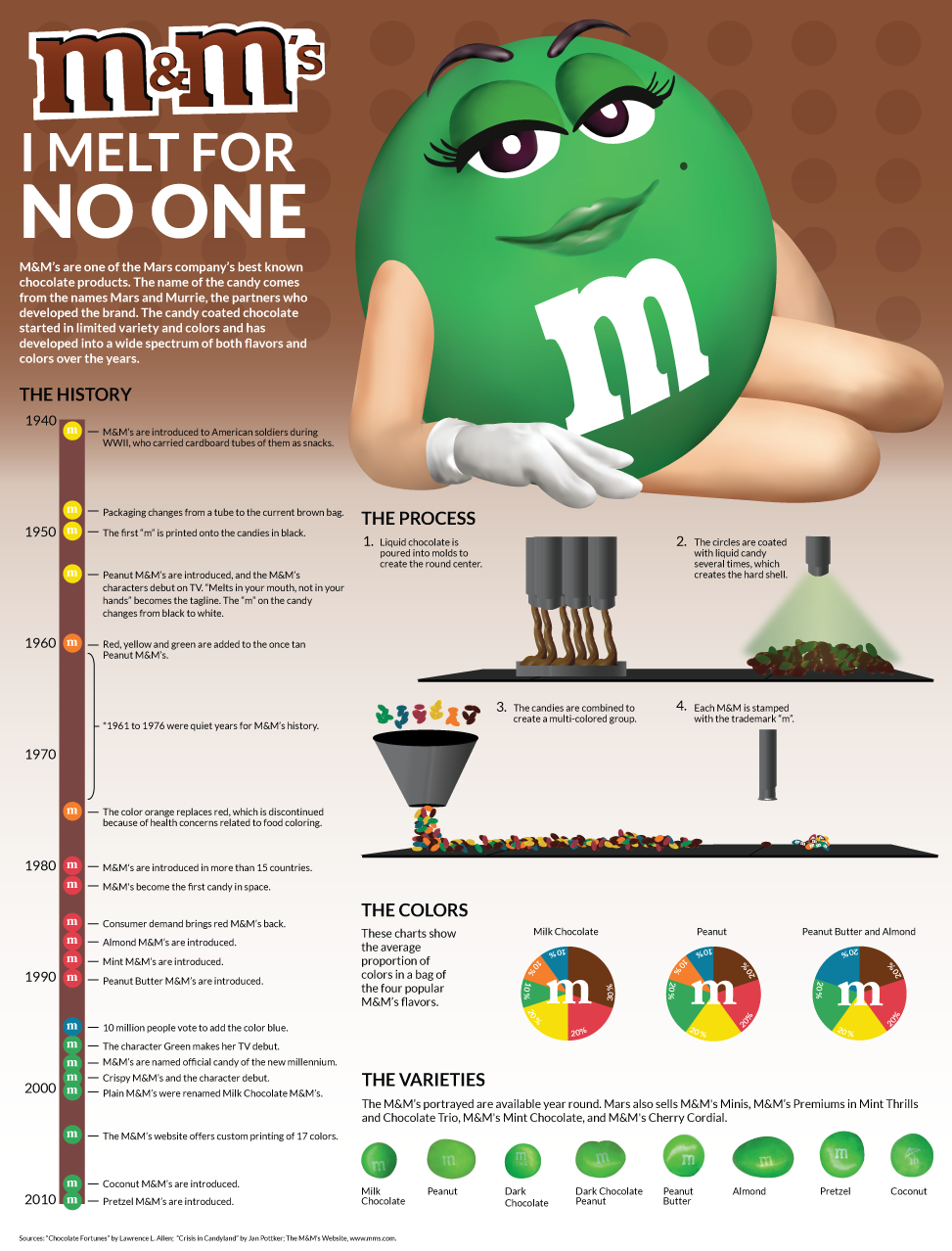 Infographic_MMs